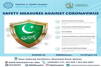 Preventive measures against CoronaVirus