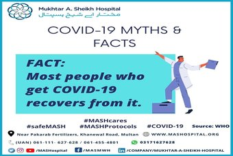 Covid-19 Myths & Facts
